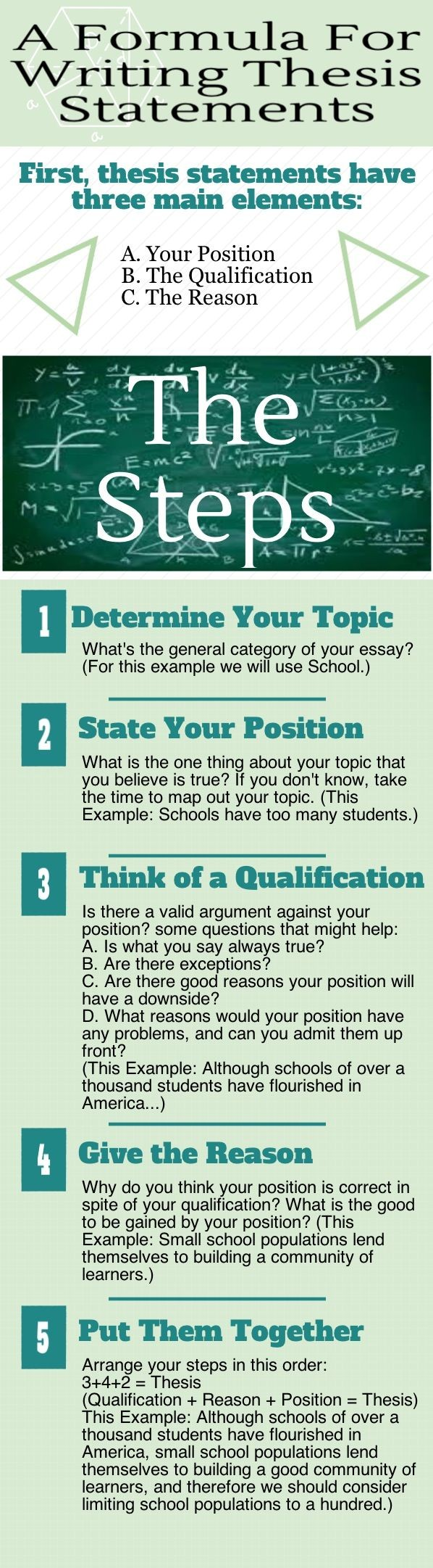 How to write a thesis statement for a literary research paper